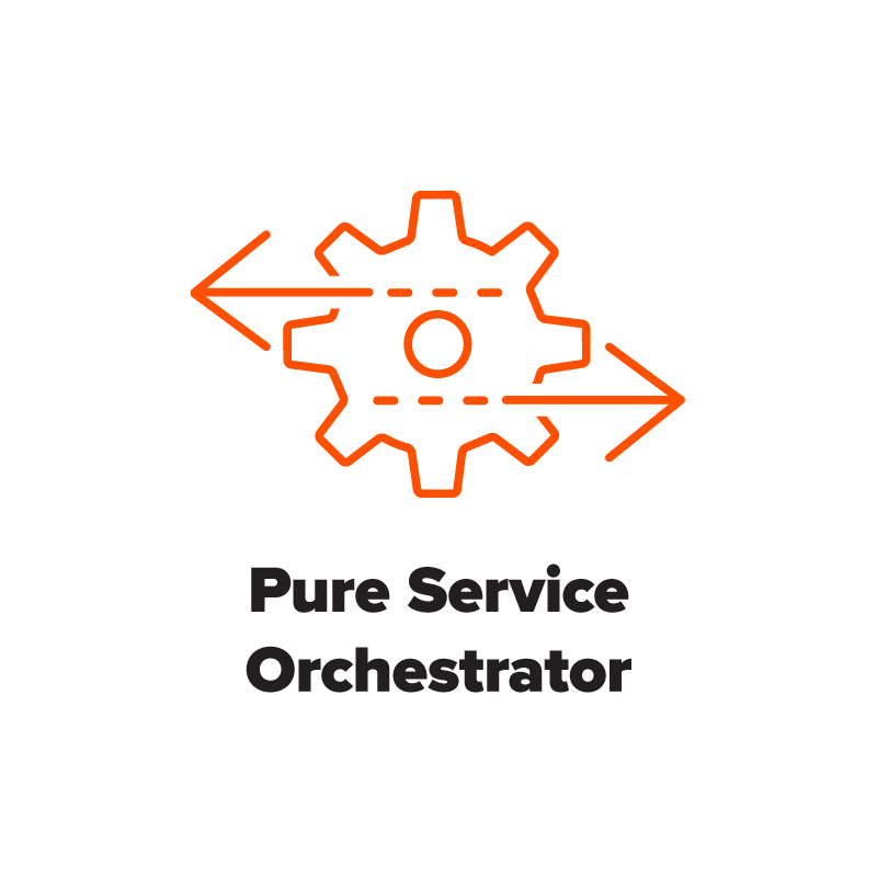 Pure Service Orchestrator: Hybrid Cloud Container Storage