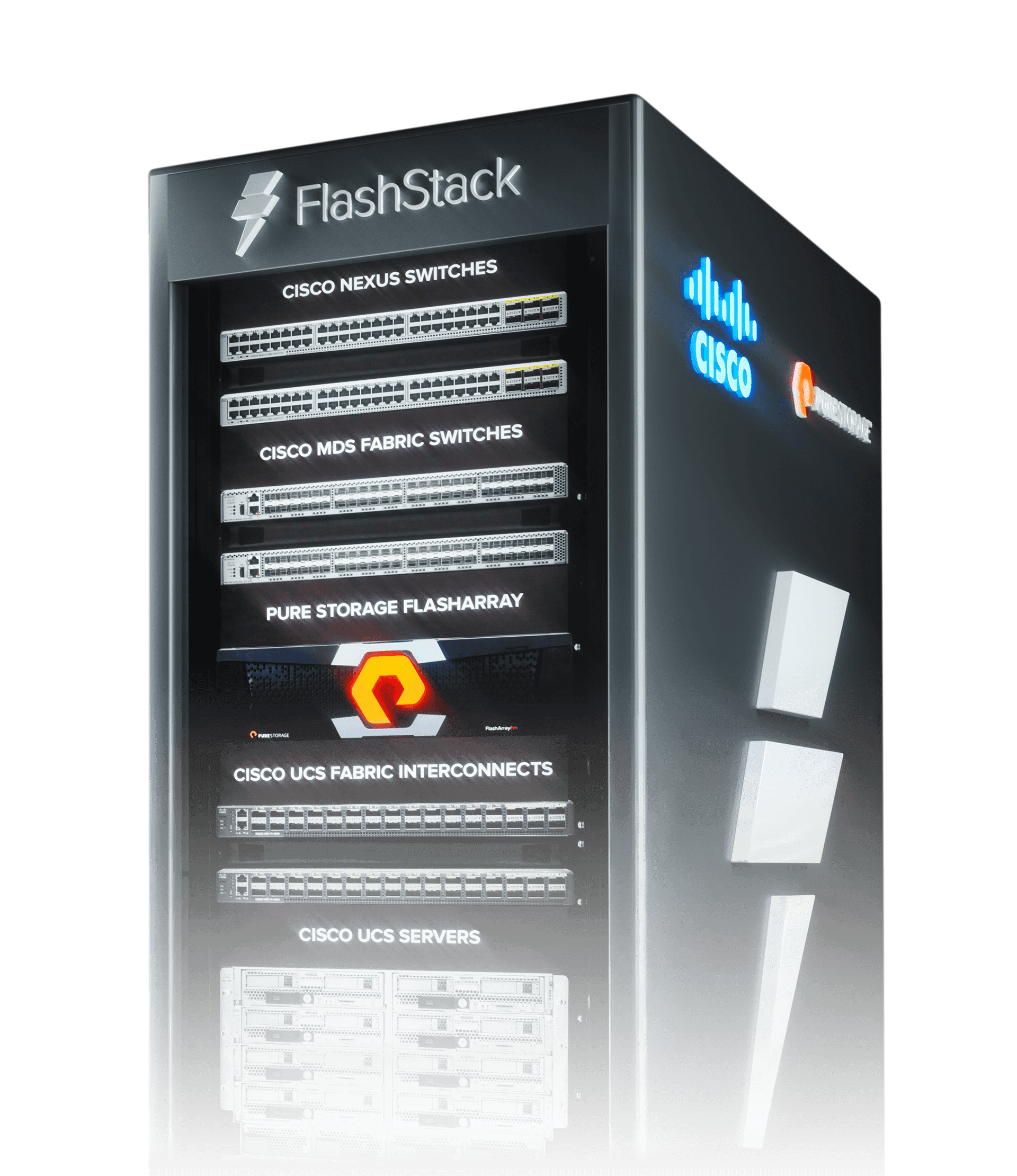 FlashSatck Secure Converged Infrastructure Solution
