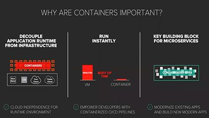 Container Storage as a Service