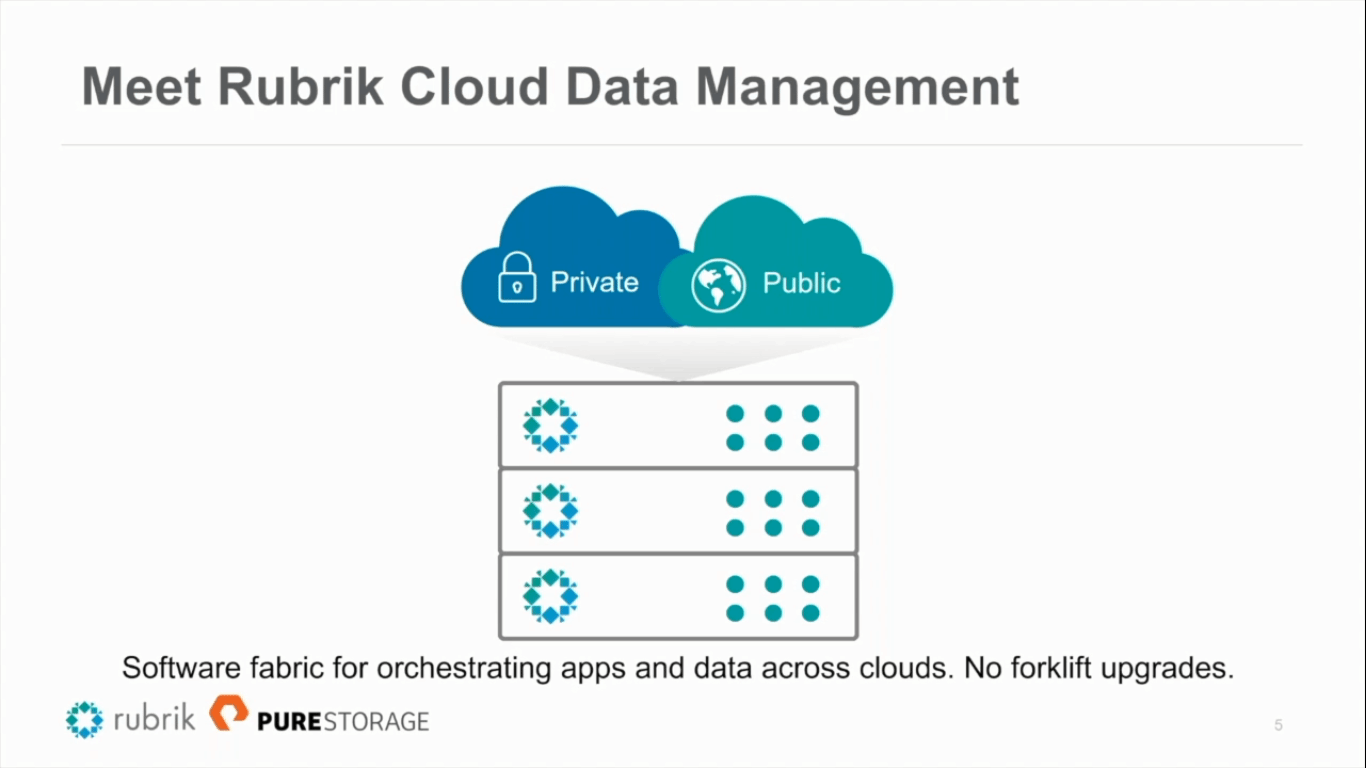 Protecting High-Performance Workloads With Rubrik and Pure FlashBlade