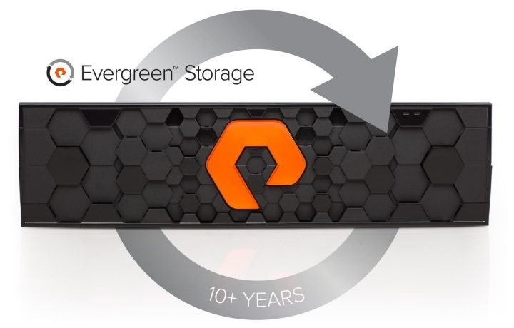 Entry-Level Storage by Subscription