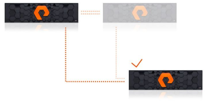 High Availability Active/Active Metro Stretched Cluster | Pure Storage
