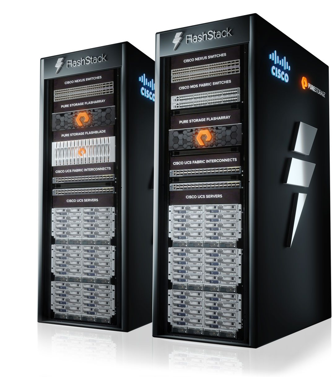 Converged Infrastructure Solution For Storage Systems Flashstack Pure Storage